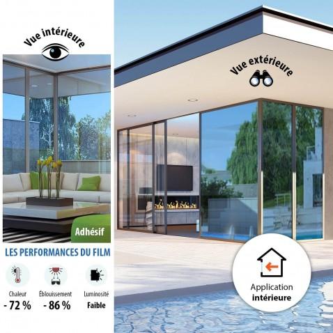 Film solaire anti chaleur bleu réfléchissant total énergie solaire renvoyée 72%